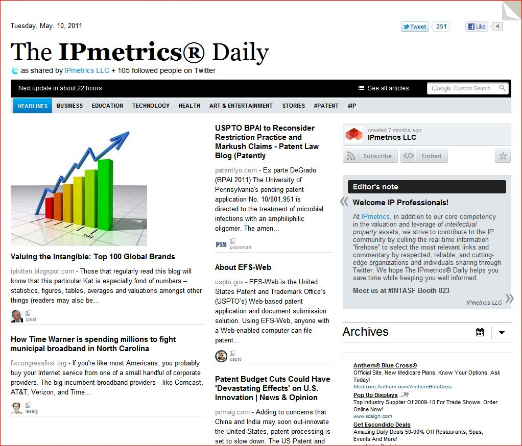 The IPmetrics Daily